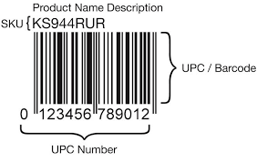 SKU and EAN/UPC barcode